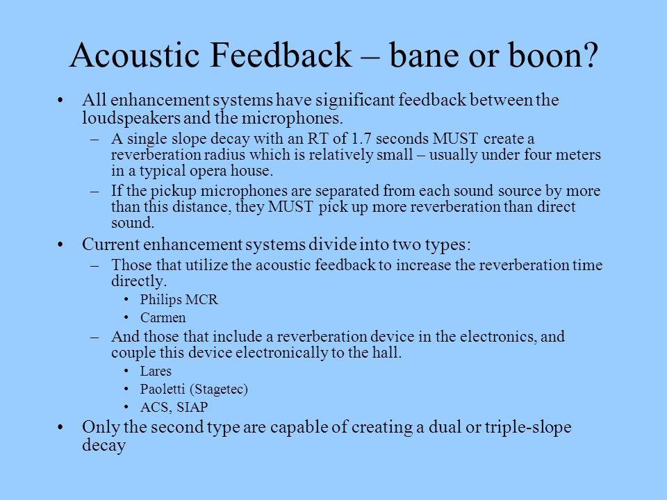 Acoustic Feedback – bane or boon