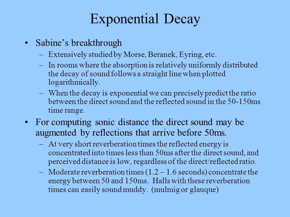Exponential Decay Sabine's breakthrough