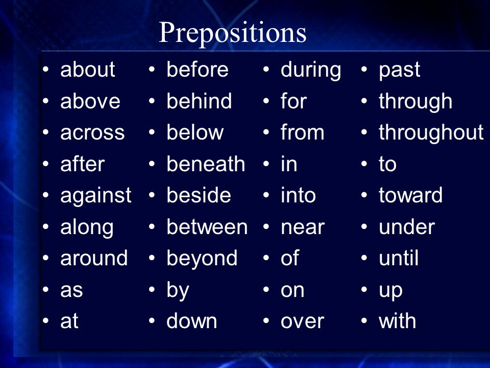 Prepositions about above across after against along around as at