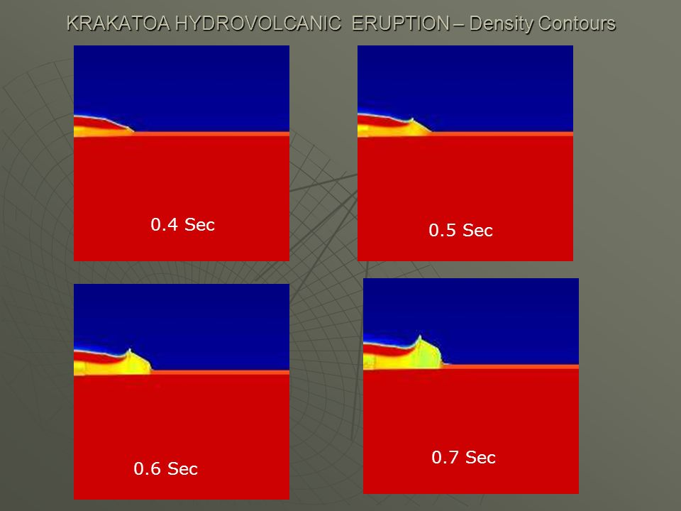 KRAKATOA HYDROVOLCANIC ERUPTION – Density Contours