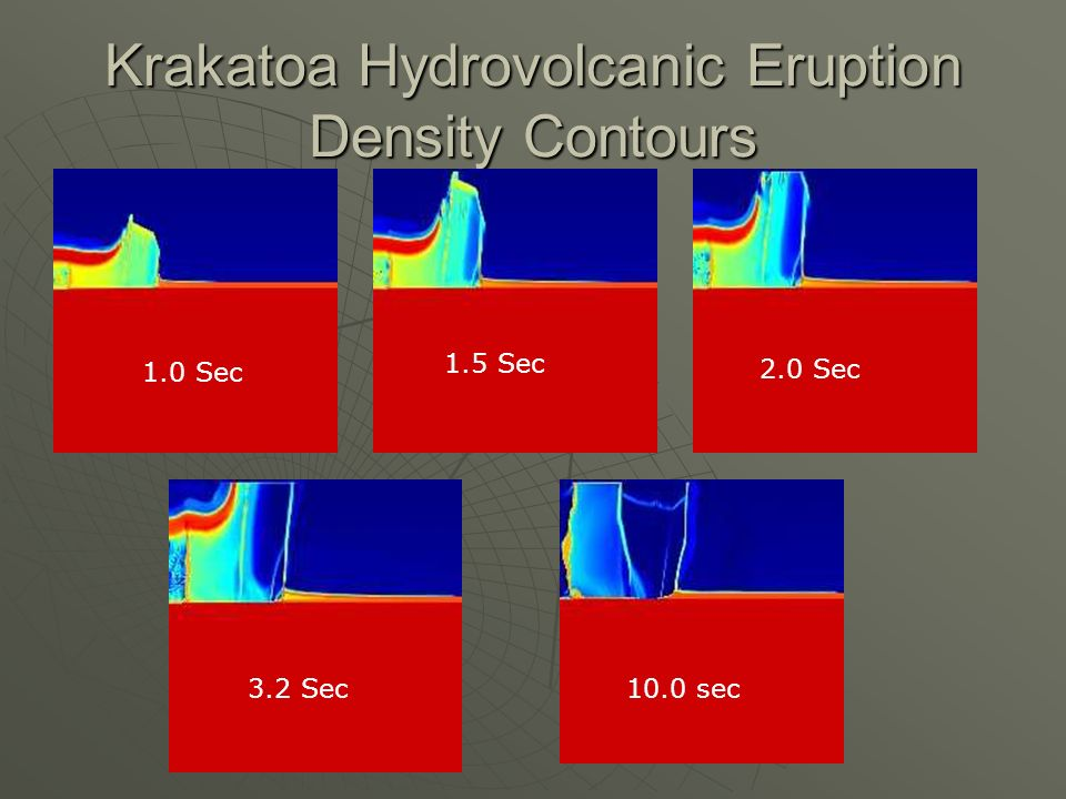 Krakatoa Hydrovolcanic Eruption Density Contours