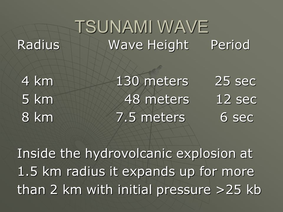 TSUNAMI WAVE Radius Wave Height Period 4 km 130 meters 25 sec