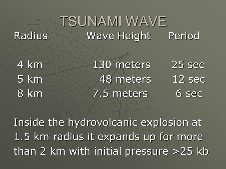 TSUNAMI WAVE Radius Wave Height Period 4 km 130 meters 25 sec