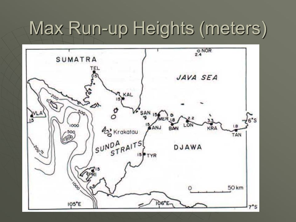 Max Run-up Heights (meters)