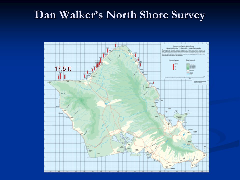 Dan Walker's North Shore Survey