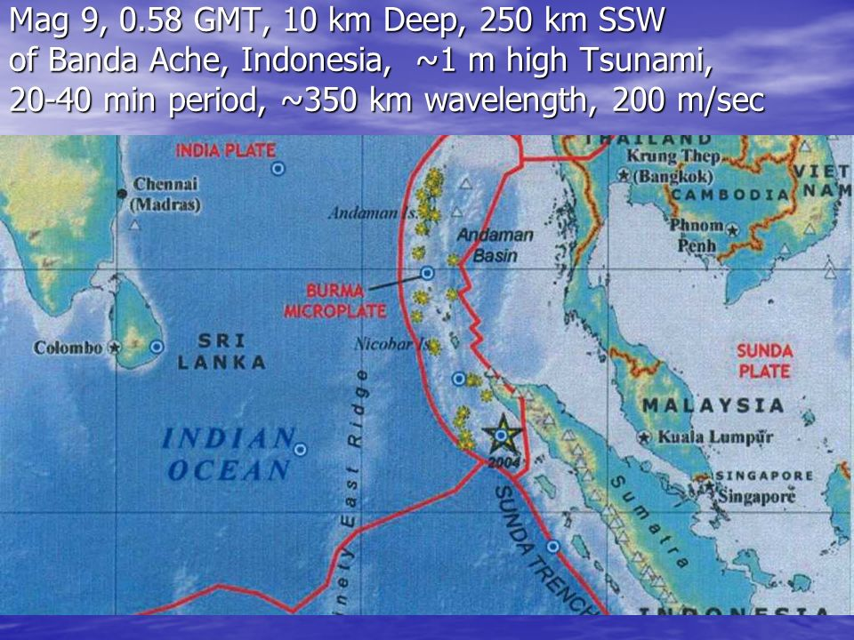 Mag 9, 0.58 GMT, 10 km Deep, 250 km SSW of Banda Ache, Indonesia, ~1 m high Tsunami, 20-40 min period, ~350 km wavelength, 200 m/sec