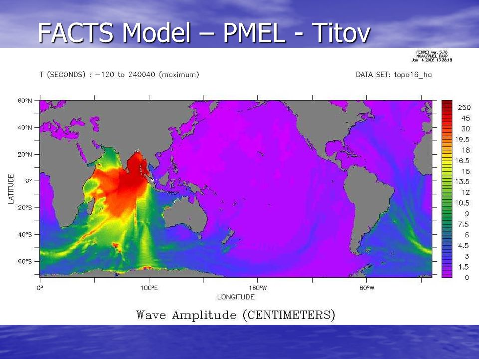 FACTS Model – PMEL - Titov