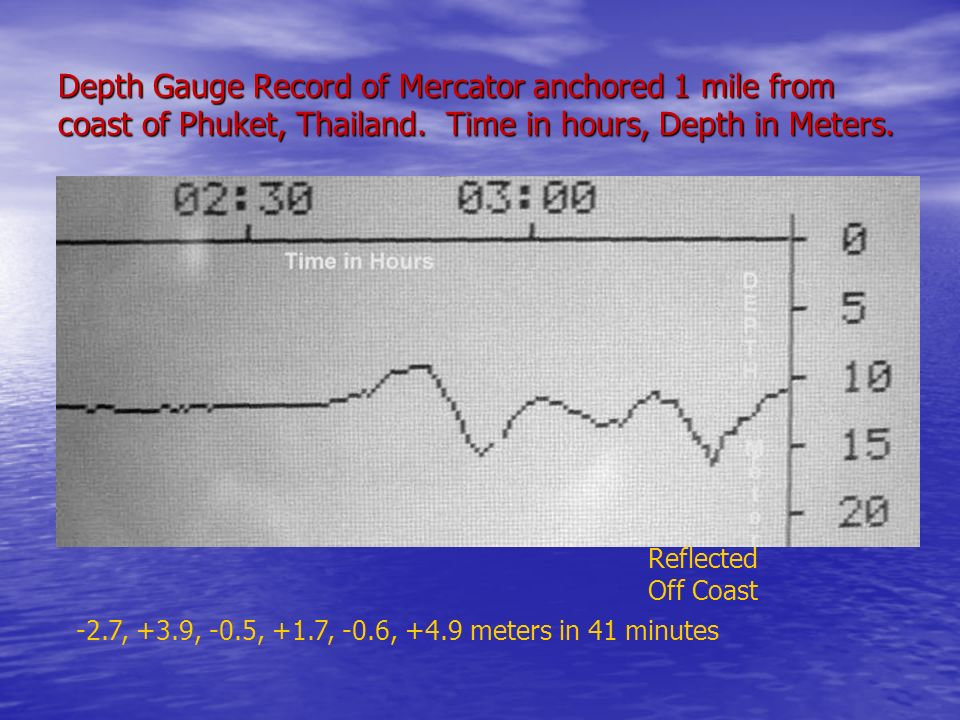 Depth Gauge Record of Mercator anchored 1 mile from coast of Phuket, Thailand. Time in hours, Depth in Meters.