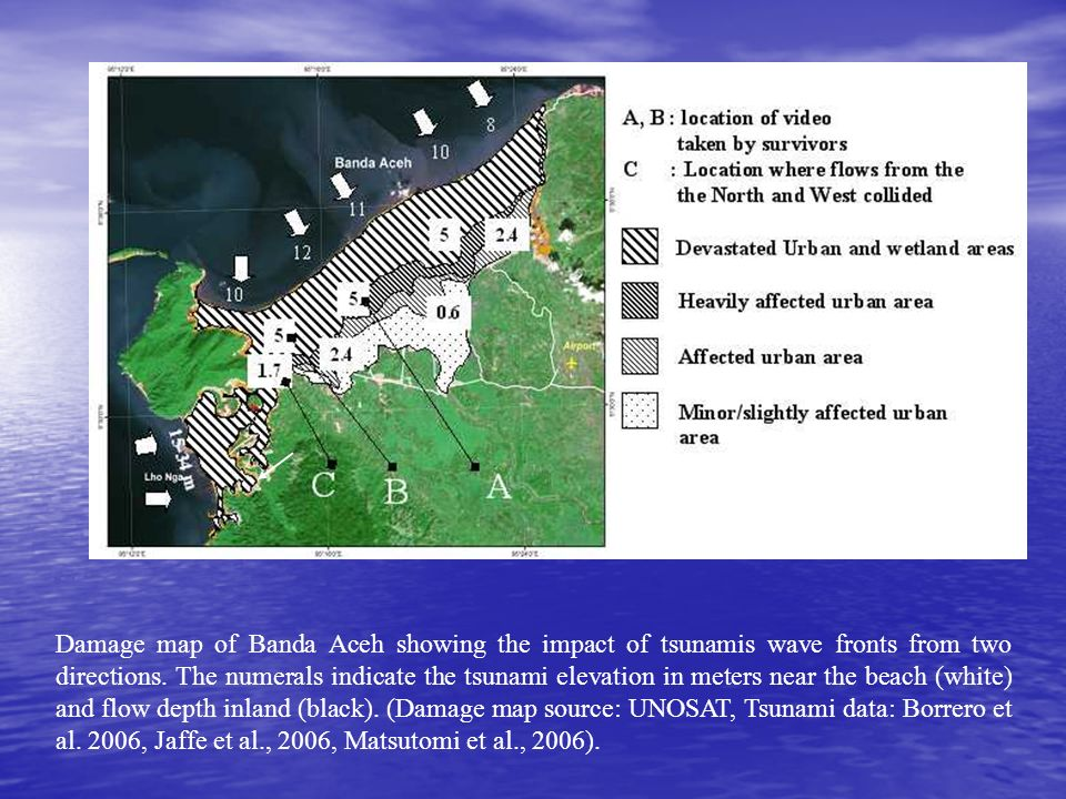 Damage map of Banda Aceh showing the impact of tsunamis wave fronts from two directions.