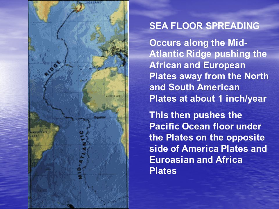SEA FLOOR SPREADING
