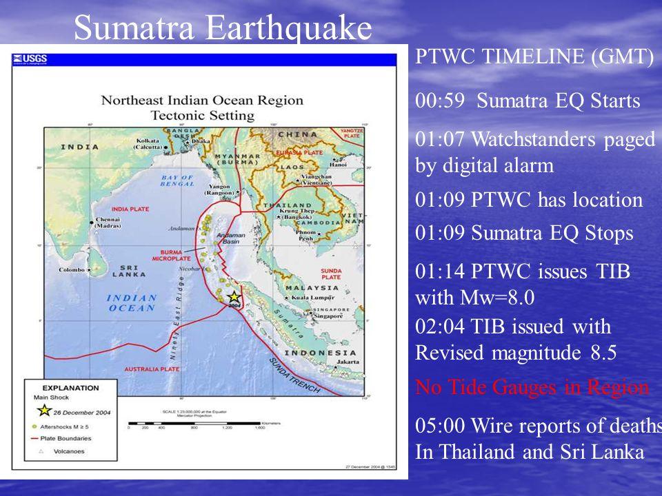 Sumatra Earthquake PTWC TIMELINE (GMT) 00:59 Sumatra EQ Starts