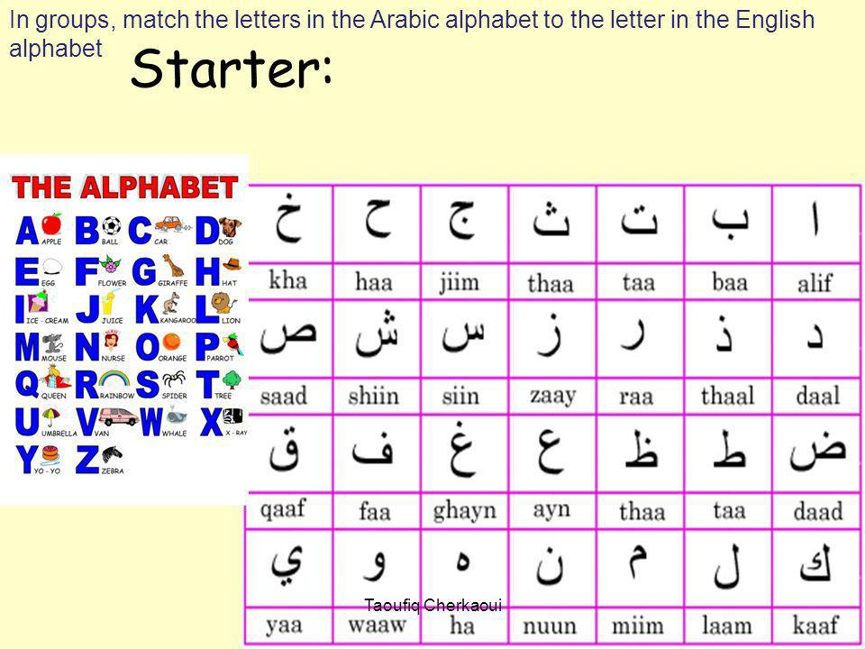 In groups, match the letters in the Arabic alphabet to the letter in the English alphabet
