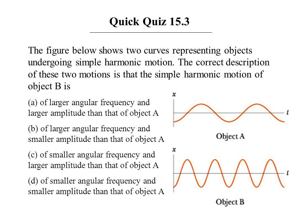 Quick Quiz 15.3