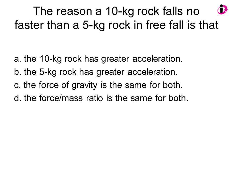 The reason a 10-kg rock falls no faster than a 5-kg rock in free fall is that