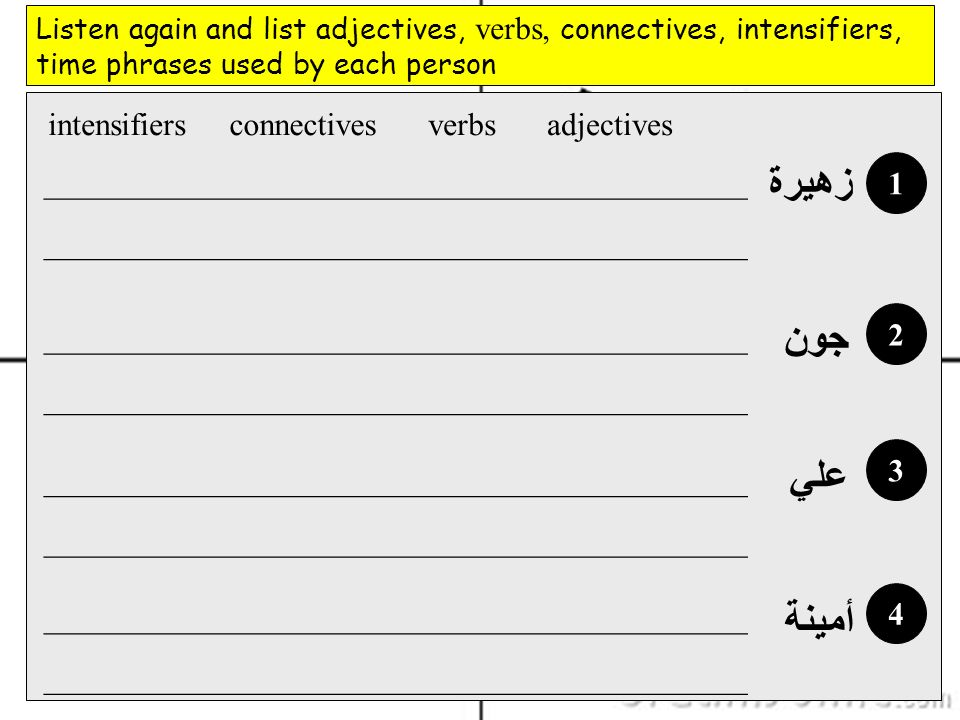 زهيرة جون علي أمينة intensifiers connectives verbs adjectives