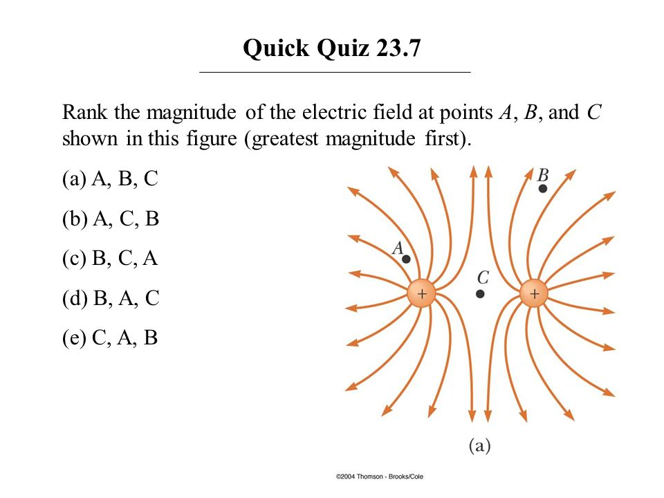Quick Quiz 23.7 Rank the magnitude of the electric field at points A, B, and C shown in this figure (greatest magnitude first).