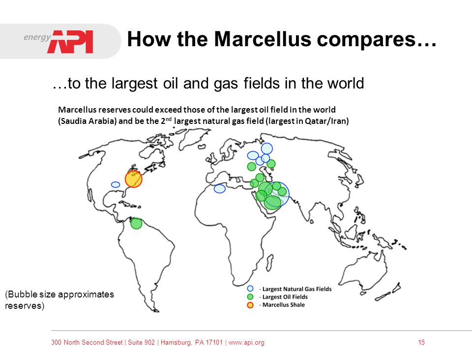 How the Marcellus compares…