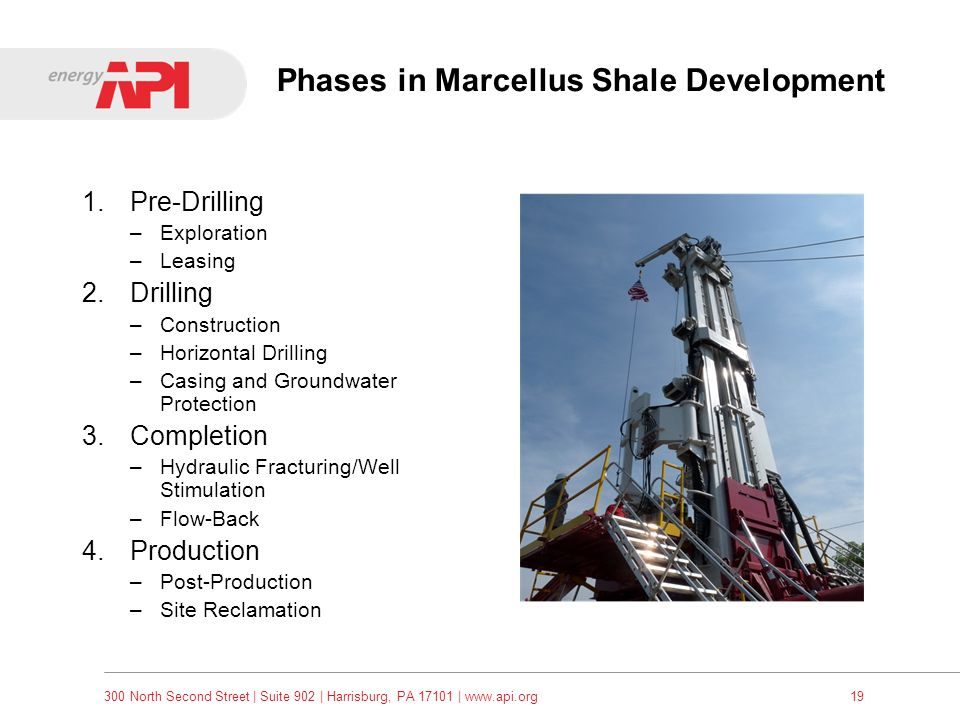 Phases in Marcellus Shale Development