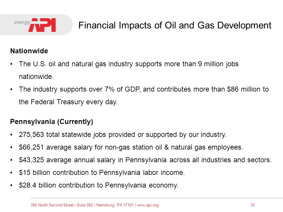 Financial Impacts of Oil and Gas Development