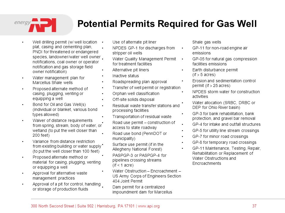 Potential Permits Required for Gas Well