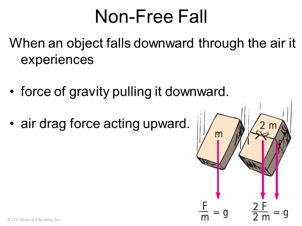 Non-Free Fall When an object falls downward through the air it experiences. force of gravity pulling it downward.