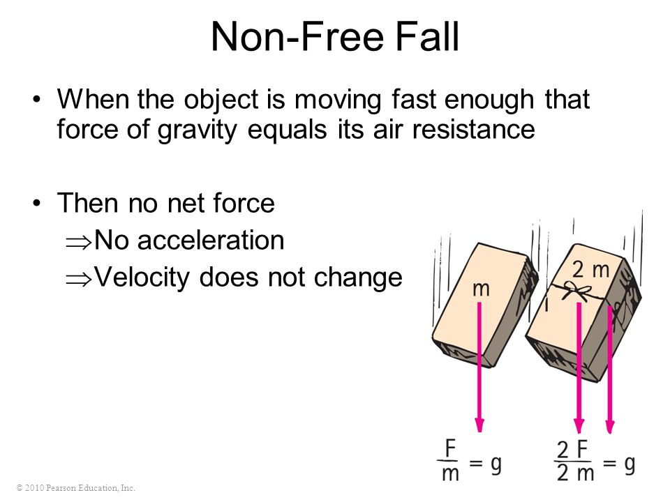 Non-Free FallWhen the object is moving fast enough that force of gravity equals its air resistance.