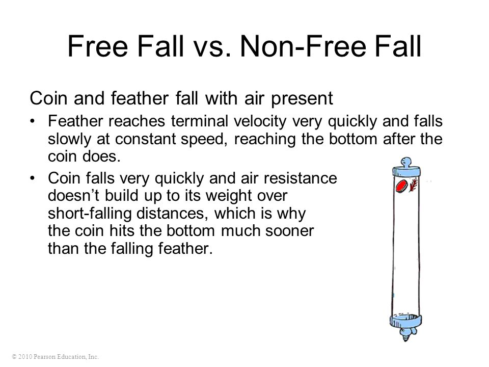 Free Fall vs. Non-Free Fall