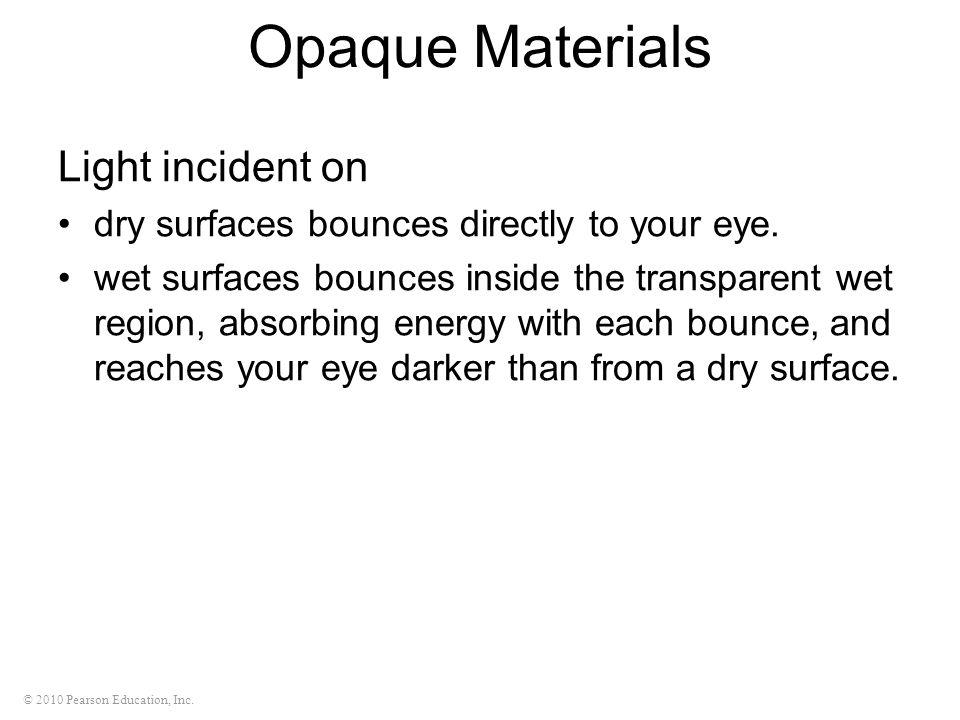 Opaque Materials Light incident on