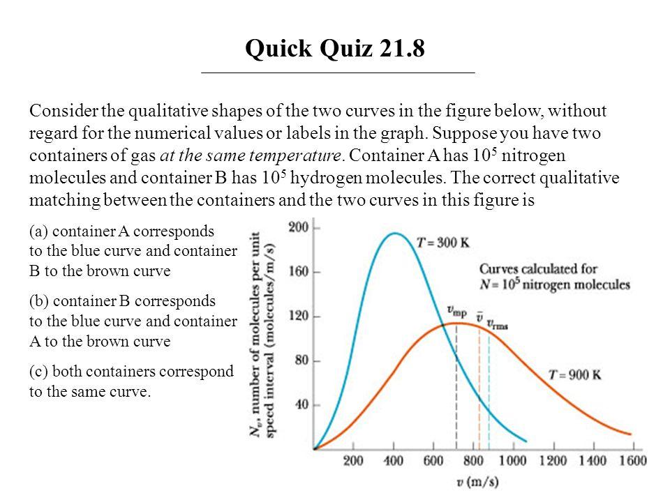 Quick Quiz 21.8