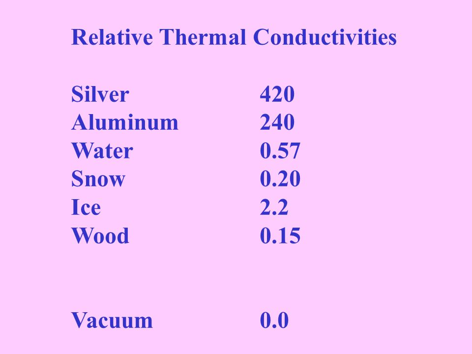 Relative Thermal Conductivities