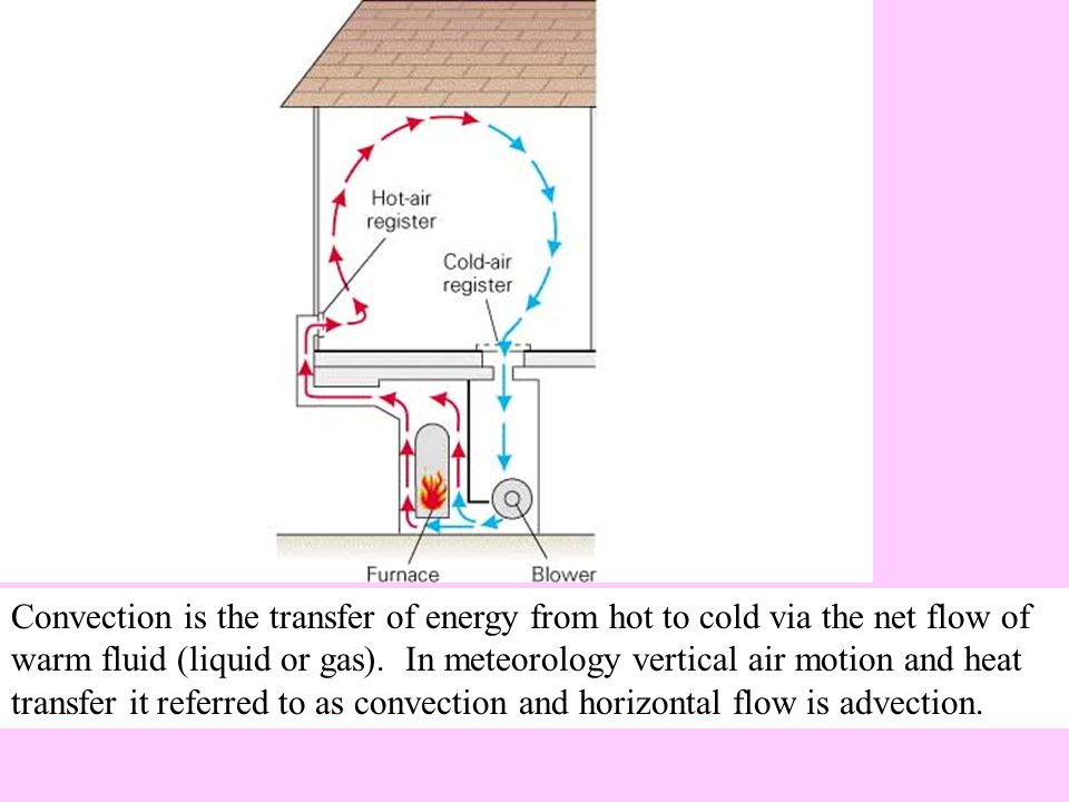 Convection is the transfer of energy from hot to cold via the net flow of warm fluid (liquid or gas).