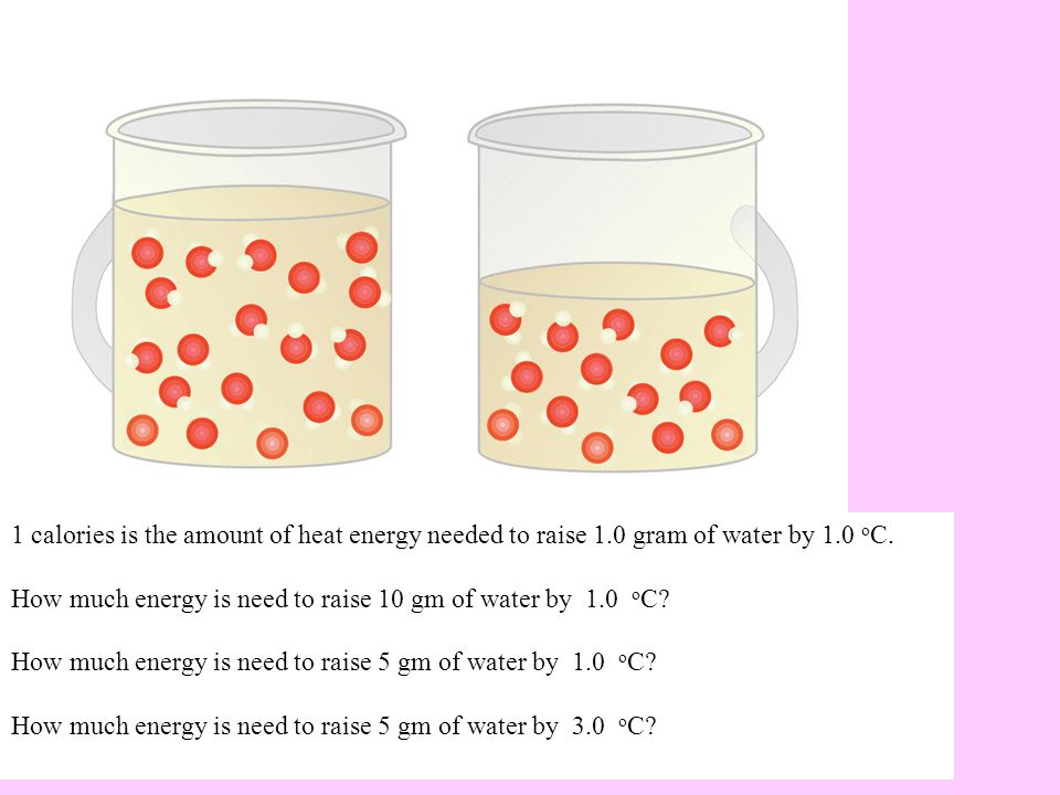1 calories is the amount of heat energy needed to raise 1