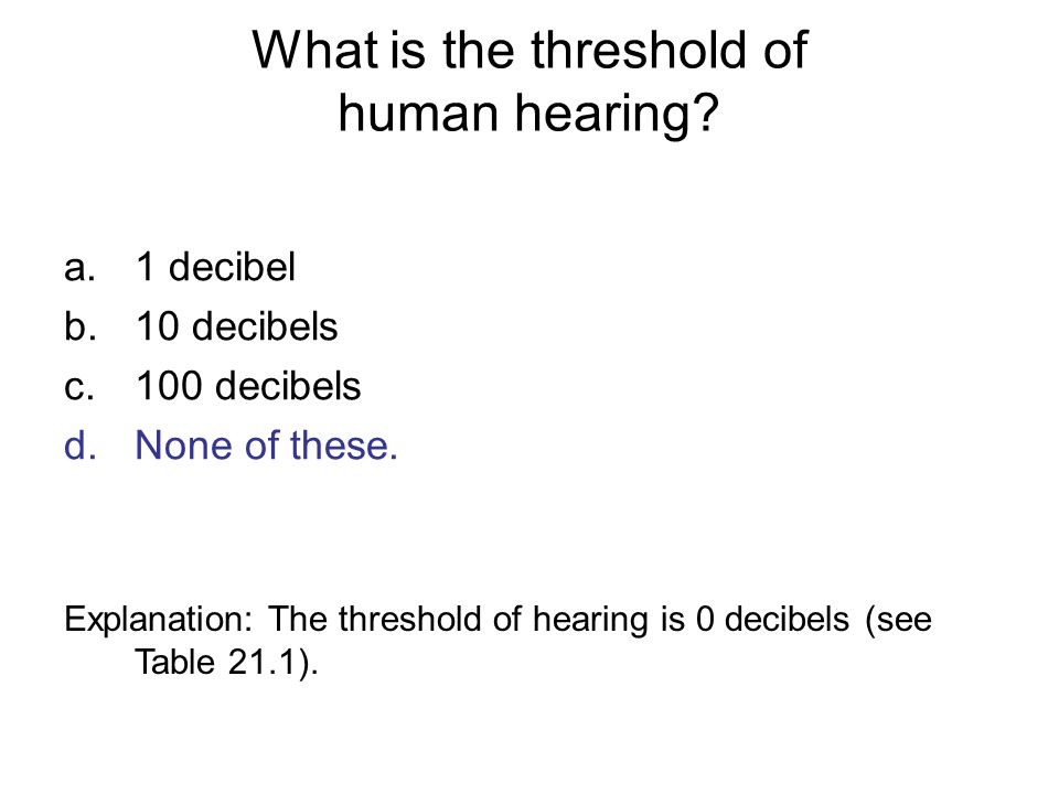What is the threshold of human hearing