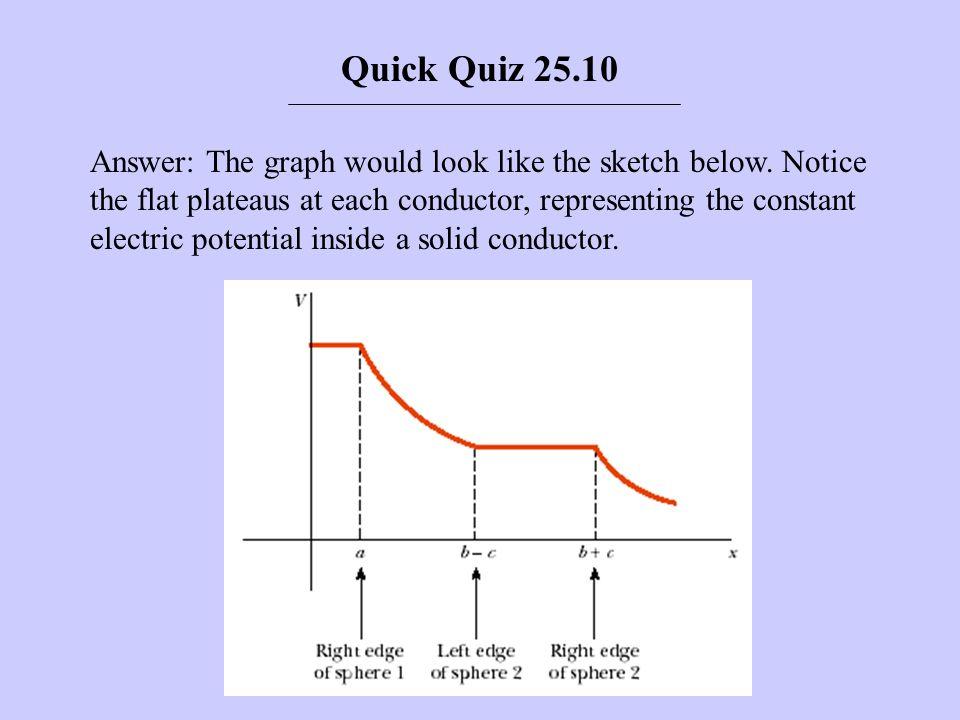 Quick Quiz 25.10
