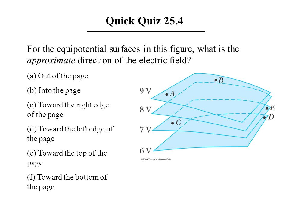 Quick Quiz 25.4 For the equipotential surfaces in this figure, what is the approximate direction of the electric field