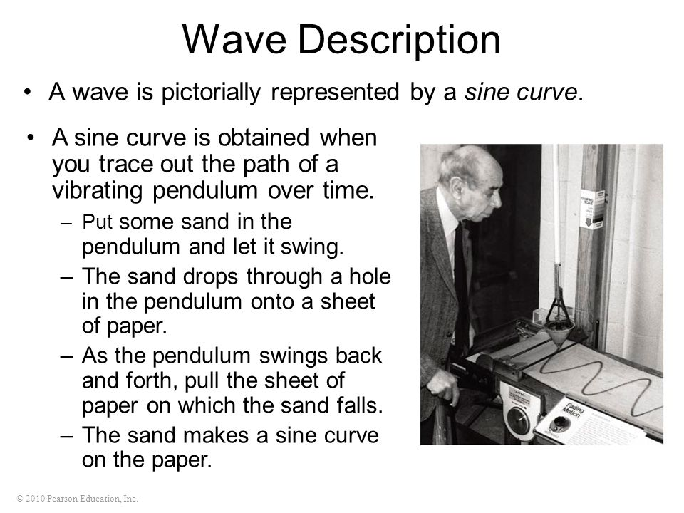 Wave Description A wave is pictorially represented by a sine curve.