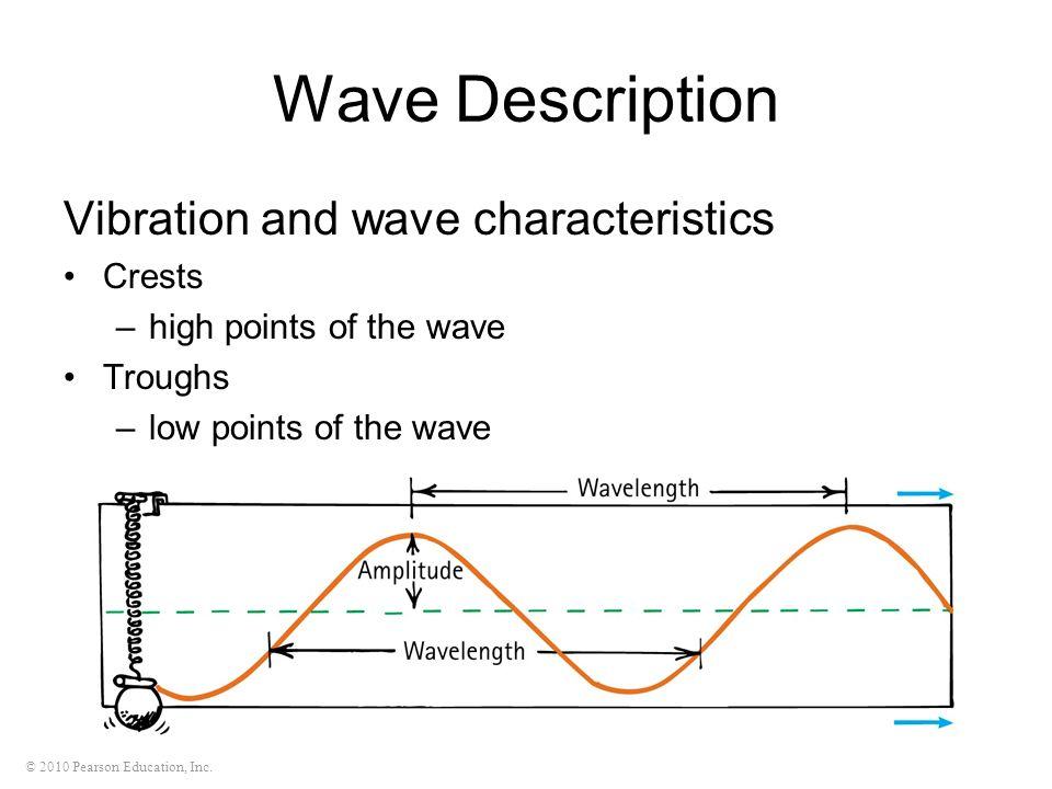 Wave Description Vibration and wave characteristics Crests