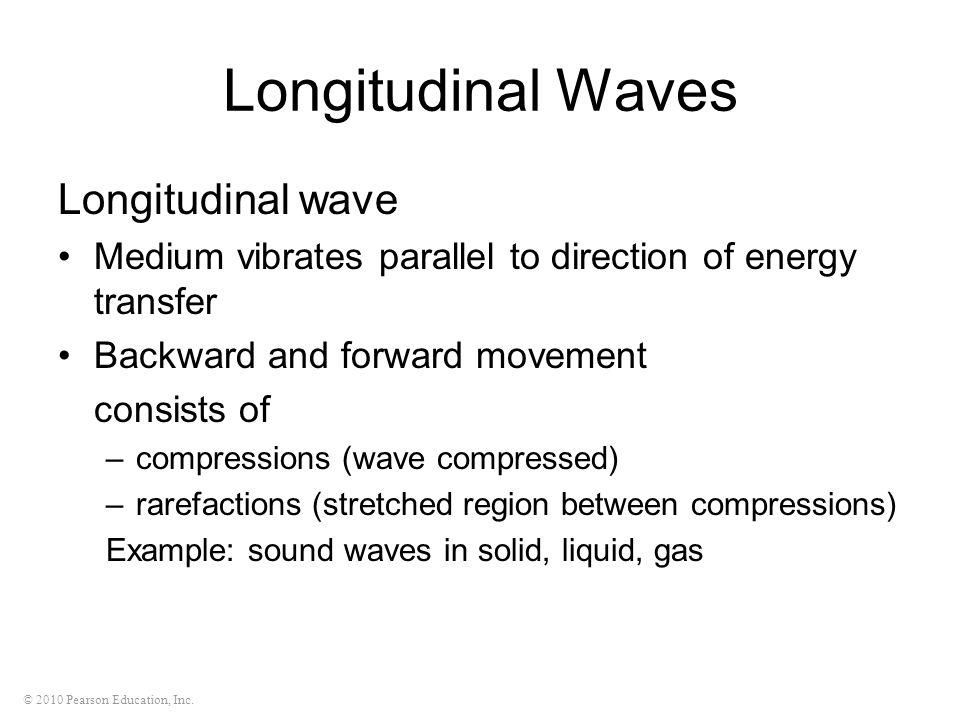Longitudinal Waves Longitudinal wave