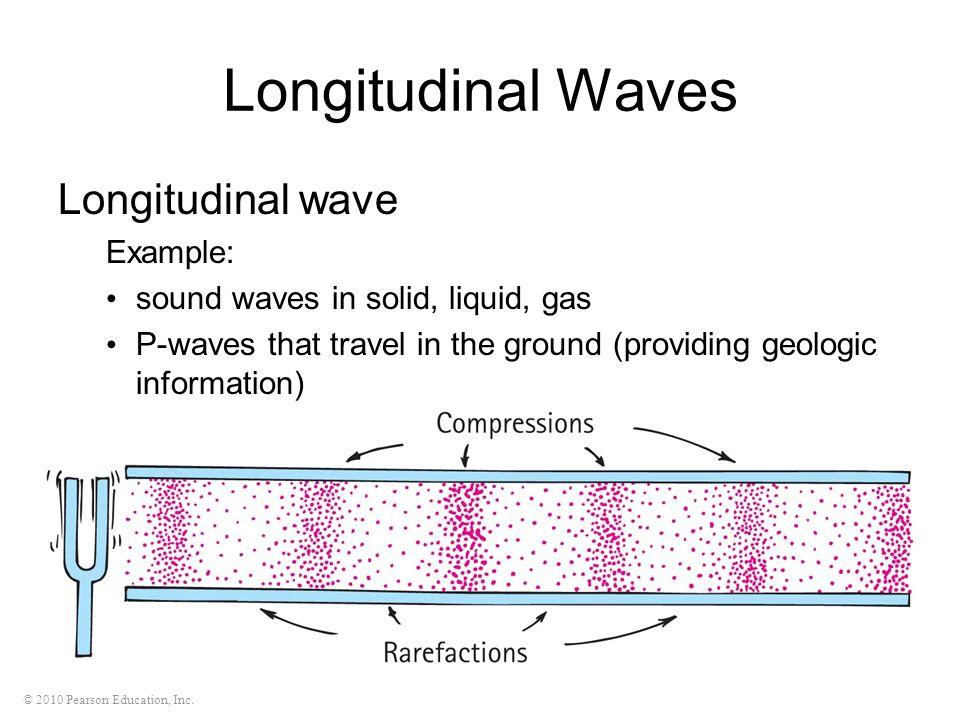 Longitudinal Waves Longitudinal wave Example: