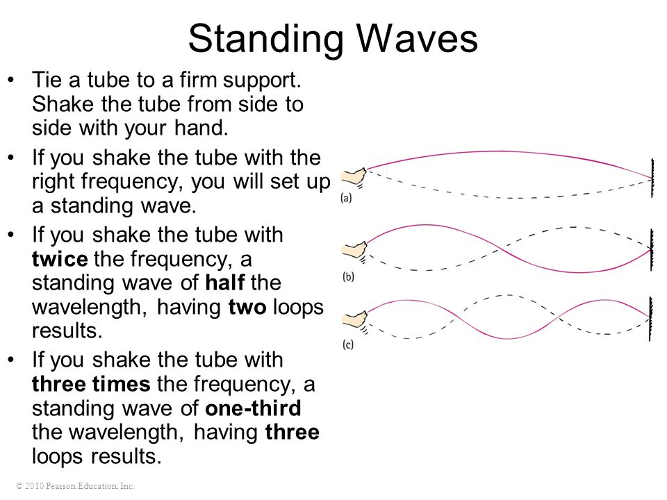 Standing Waves Tie a tube to a firm support. Shake the tube from side to side with your hand.