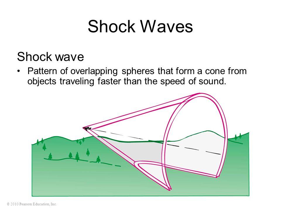 Shock Waves Shock wave.