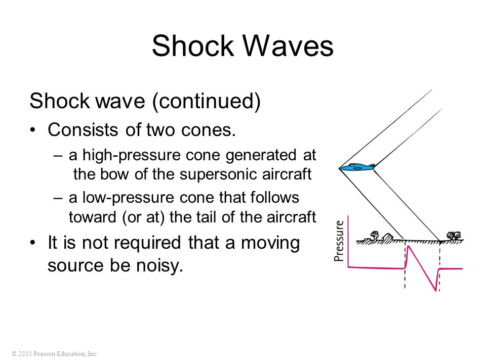 Shock Waves Shock wave (continued) Consists of two cones.