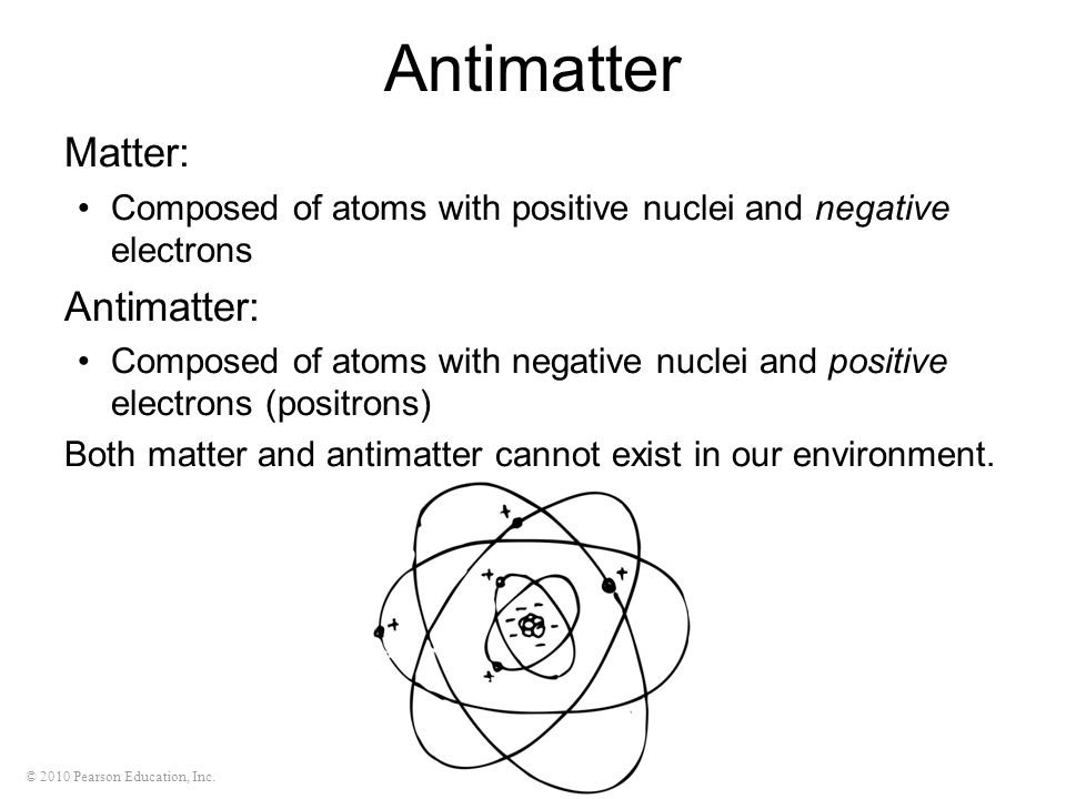 Antimatter Matter: Antimatter: