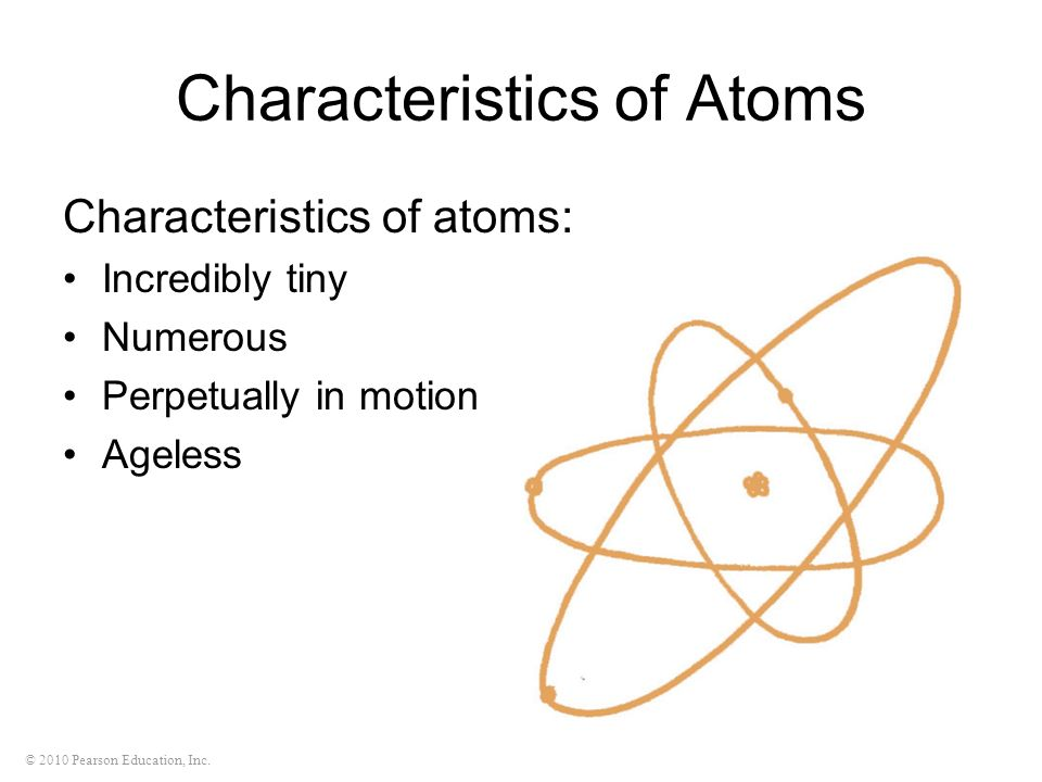 Characteristics of Atoms