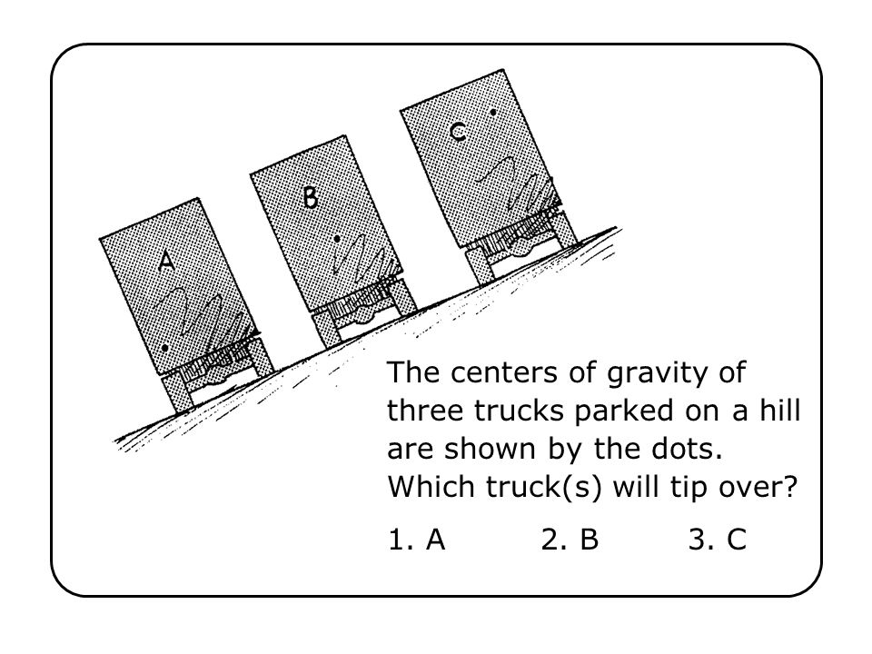 The centers of gravity of three trucks parked on a hill are shown by the dots. Which truck(s) will tip over