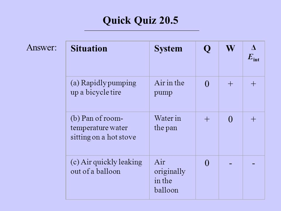 Quick Quiz 20.5 Answer: Situation System Q W + - Δ Eint