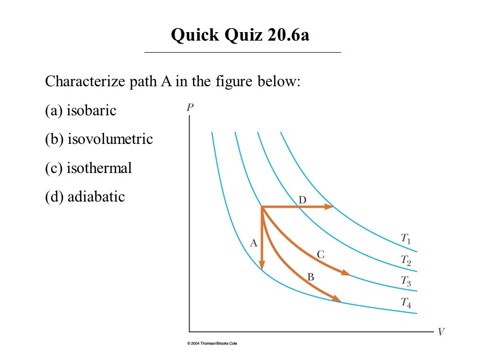 Quick Quiz 20.6a Characterize path A in the figure below: (a) isobaric