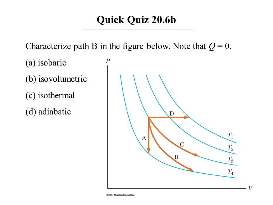 Quick Quiz 20.6b Characterize path B in the figure below. Note that Q = 0. (a) isobaric. (b) isovolumetric.