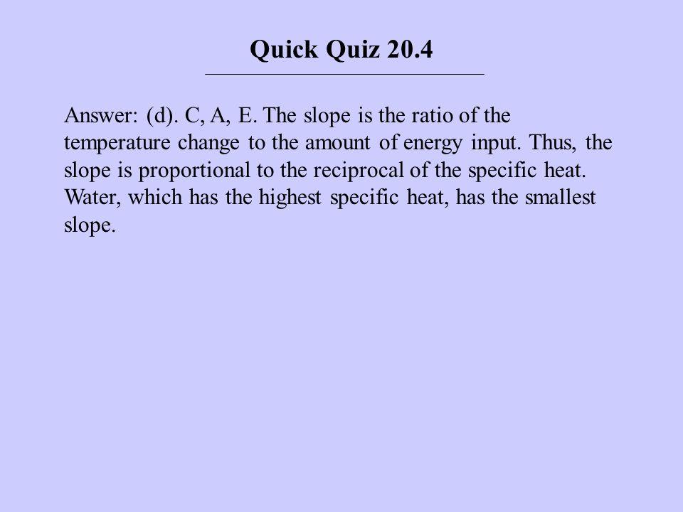 Quick Quiz 20.4