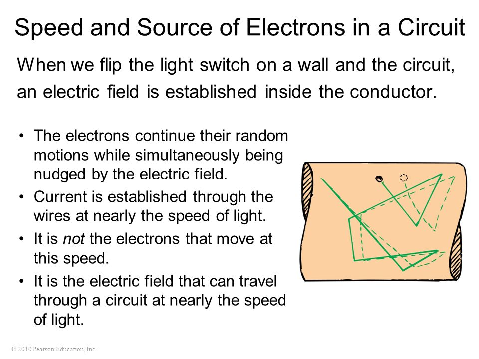 Speed and Source of Electrons in a Circuit